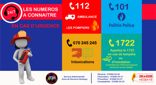 Numéros urgence photo